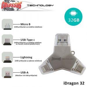 iDragon-32